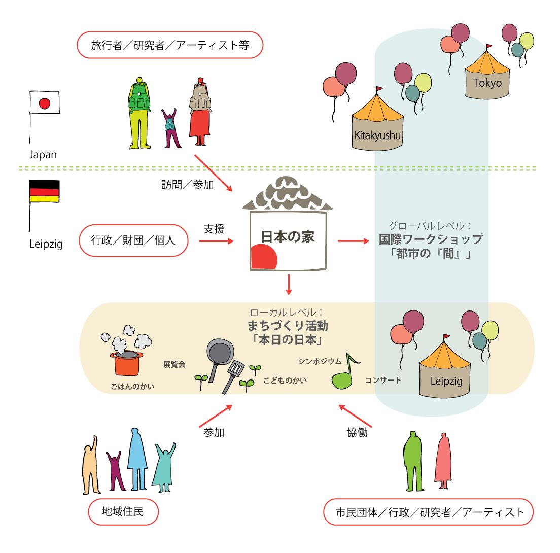 JPhaus_Diag_0212-jp